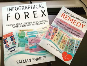 Salman Shariff Books