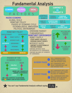 Fundamental Analysis Infographic